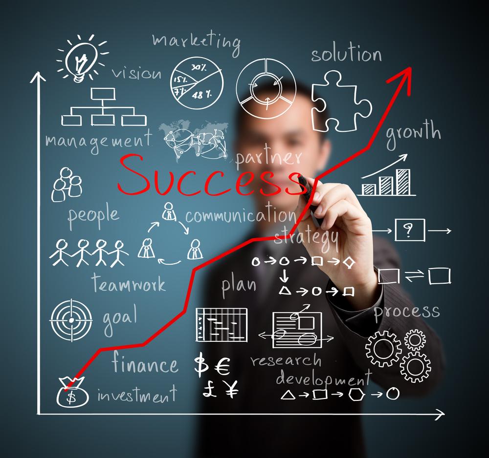 Success Image - Shutterstock